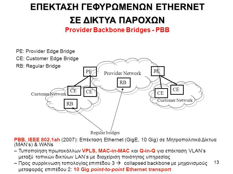 13 PE: Provider Edge Bridge CE: Customer Edge Bridge RB: Regular Bridge Provider Network CE PE Regular bridges Customer Network RB ΕΠΕΚΤΑΣΗ ΓΕΦΥΡΩΜΕΝΩΝ ETHERNET ΣΕ ΔΙΚΤΥΑ ΠΑΡΟΧΩΝ Provider Backbone Bridges - PBB PBB, IEEE 802.1ah (2007): Επέκταση Ethernet (GigE, 10 Gig) σε Μητροπολιτικά Δίκτυα (MAN's) & WANs – Τυποποίηση πρωτοκόλλων VPLS, MAC-in-MAC και Q-in-Q για επέκταση VLAN's μεταξύ τοπικών δικτύων LAN's με διαχείριση ποιότητας υπηρεσίας – Προς συρρίκνωση τοπολογίας επιπέδου 3  collapsed backbone με μηχανισμούς μεταφοράς επιπέδου 2: 10 Gig point-to-point Ethernet transport