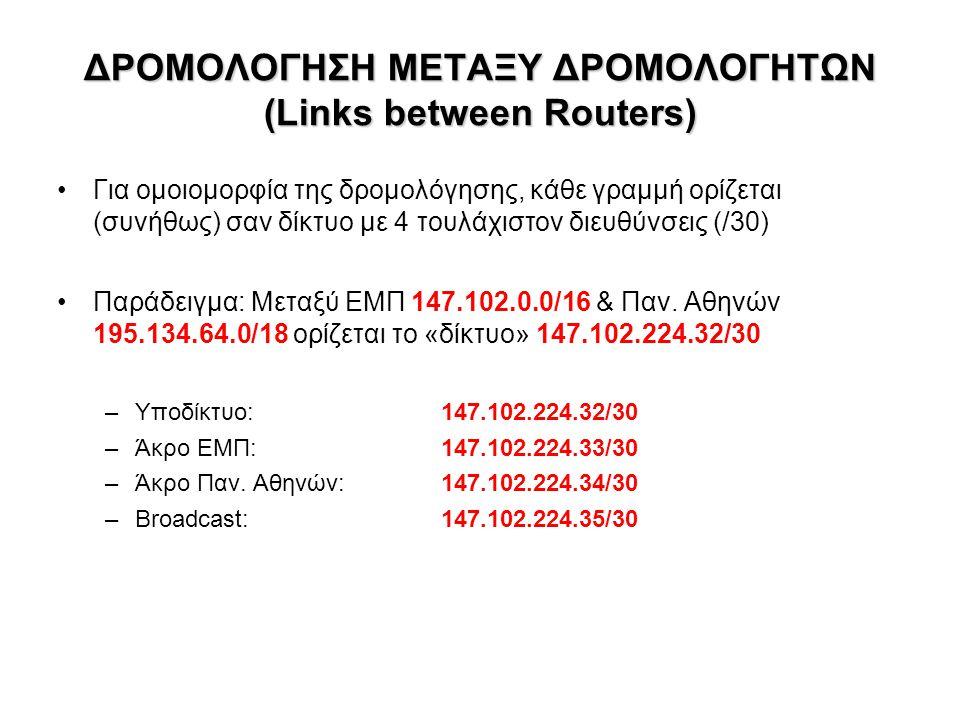 ΔΡΟΜΟΛΟΓΗΣΗ ΜΕΤΑΞΥ ΔΡΟΜΟΛΟΓΗΤΩΝ (Links between Routers) Για ομοιομορφία της δρομολόγησης, κάθε γραμμή ορίζεται (συνήθως) σαν δίκτυο με 4 τουλάχιστον δ