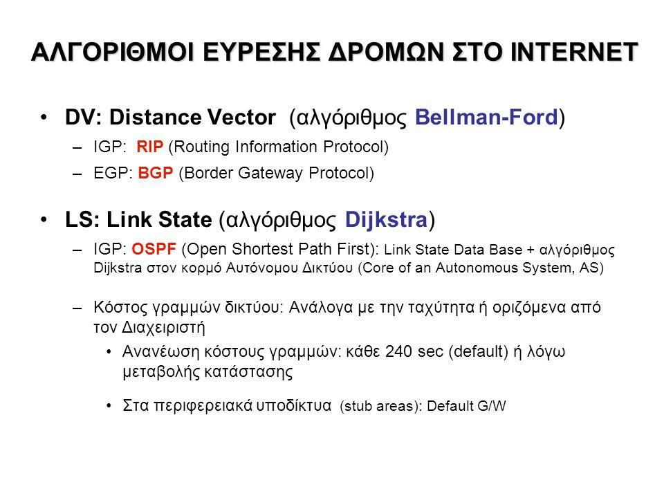 ΑΛΓΟΡΙΘΜΟΙ ΕΥΡΕΣΗΣ ΔΡΟΜΩΝ ΣΤΟ INTERNET DV: Distance Vector (αλγόριθμος Bellman-Ford) –IGP: RIP (Routing Information Protocol) –EGP: BGP (Border Gateway Protocol) LS: Link State (αλγόριθμος Dijkstra) –IGP: OSPF (Open Shortest Path First): Link State Data Base + αλγόριθμος Dijkstra στον κορμό Αυτόνομου Δικτύου (Core of an Autonomous System, AS) –Κόστος γραμμών δικτύου: Ανάλογα με την ταχύτητα ή οριζόμενα από τον Διαχειριστή Ανανέωση κόστους γραμμών: κάθε 240 sec (default) ή λόγω μεταβολής κατάστασης Στα περιφερειακά υποδίκτυα (stub areas): Default G/W
