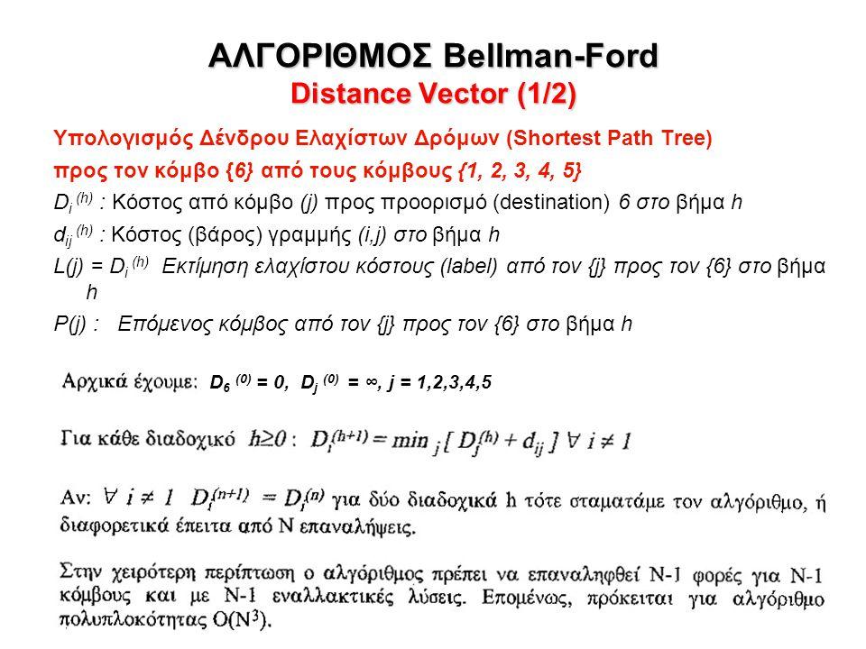 ΑΛΓΟΡΙΘΜΟΣ Bellman-Ford Distance Vector (1/2) Υπολογισμός Δένδρου Ελαχίστων Δρόμων (Shortest Path Tree) προς τον κόμβο {6} από τους κόμβους {1, 2, 3, 4, 5} D i (h) : Κόστος από κόμβο (j) προς προορισμό (destination) 6 στο βήμα h d ij (h) : Κόστος (βάρος) γραμμής (i,j) στο βήμα h L(j) = D i (h) Εκτίμηση ελαχίστου κόστους (label) από τον {j} προς τον {6} στο βήμα h P(j) : Επόμενος κόμβος από τον {j} προς τον {6} στο βήμα h D 6 (0) = 0, D j (0) = ∞, j = 1,2,3,4,5