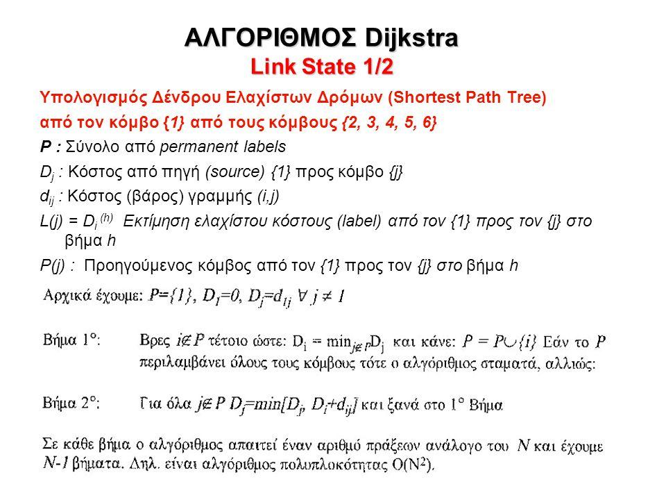 ΑΛΓΟΡΙΘΜΟΣ Dijkstra Link State 1/2 Υπολογισμός Δένδρου Ελαχίστων Δρόμων (Shortest Path Tree) από τον κόμβο {1} από τους κόμβους {2, 3, 4, 5, 6} P : Σύ