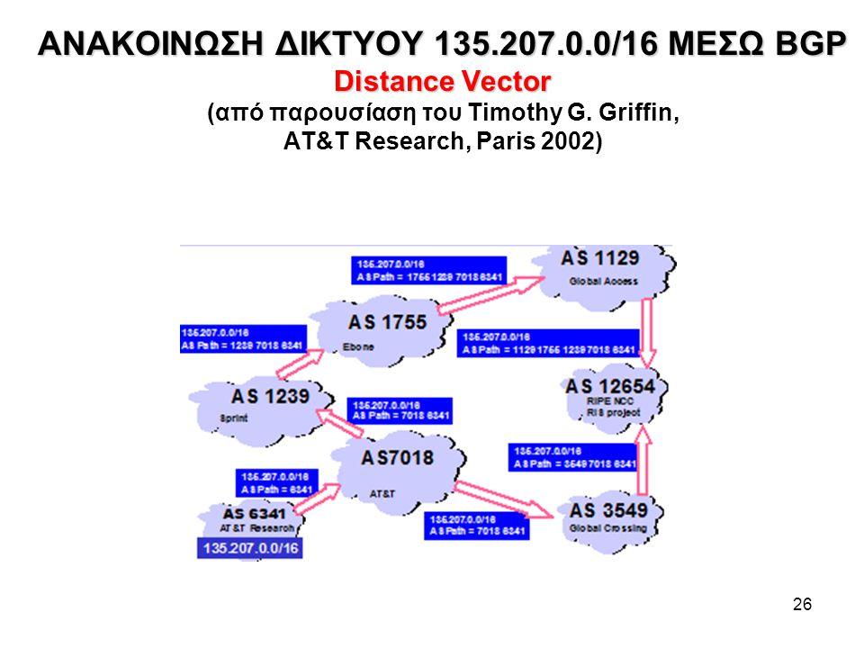 26 ΑΝΑΚΟΙΝΩΣΗ ΔΙΚΤΥΟΥ 135.207.0.0/16 ΜΕΣΩ BGP Distance Vector ΑΝΑΚΟΙΝΩΣΗ ΔΙΚΤΥΟΥ 135.207.0.0/16 ΜΕΣΩ BGP Distance Vector (από παρουσίαση του Timothy G