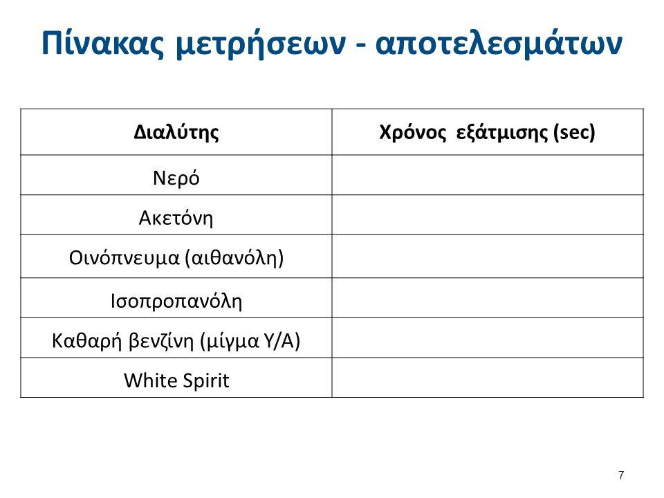 Πίνακας μετρήσεων - αποτελεσμάτων ΔιαλύτηςΧρόνος εξάτμισης (sec) Νερό Ακετόνη Οινόπνευμα (αιθανόλη) Ισοπροπανόλη Καθαρή βενζίνη (μίγμα Υ/Α) White Spir