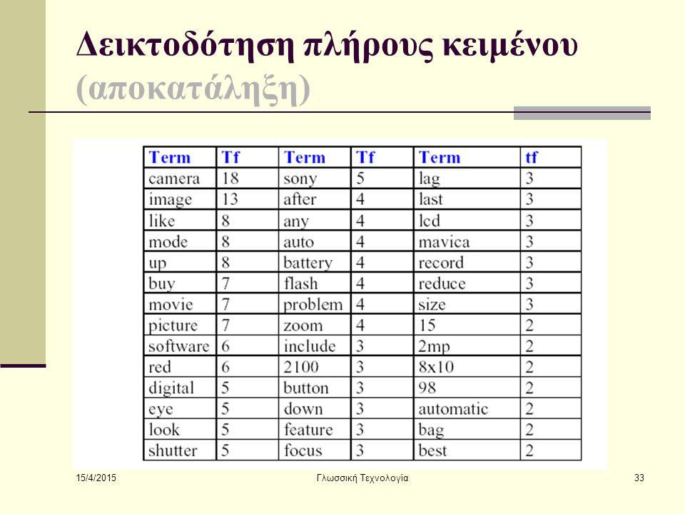 15/4/2015 Γλωσσική Τεχνολογία33 Δεικτοδότηση πλήρους κειμένου (αποκατάληξη)
