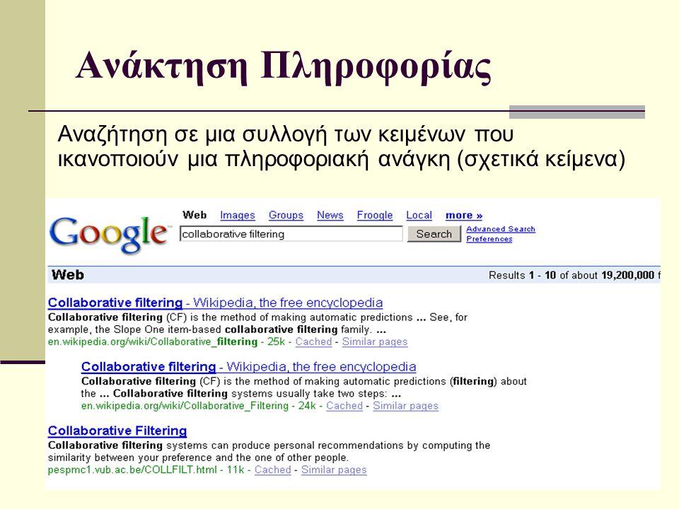 15/4/2015 Γλωσσική Τεχνολογία5 Ανάκτηση Πληροφορίας Αναζήτηση σε μια συλλογή των κειμένων που ικανοποιούν μια πληροφοριακή ανάγκη (σχετικά κείμενα)