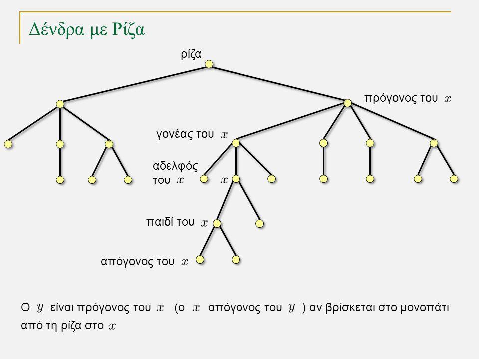 Δένδρα με Ρίζα TexPoint fonts used in EMF.