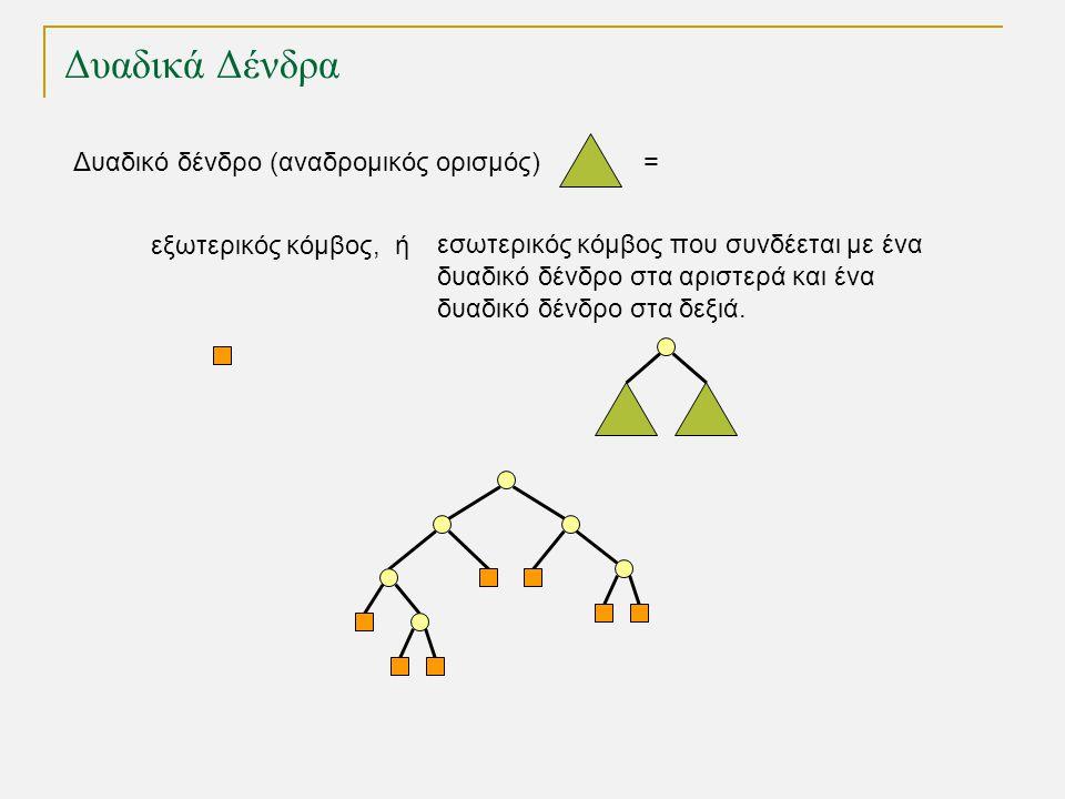 Δυαδικά Δένδρα Δυαδικό δένδρο (αναδρομικός ορισμός) = TexPoint fonts used in EMF.