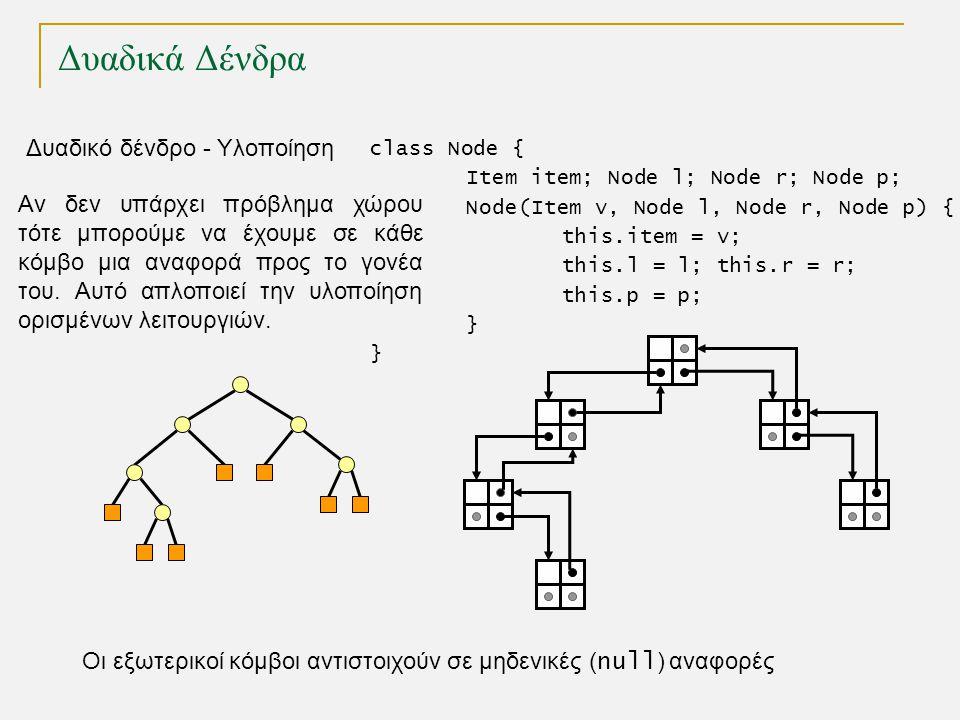 Δυαδικά Δένδρα Δυαδικό δένδρο - Υλοποίηση TexPoint fonts used in EMF.
