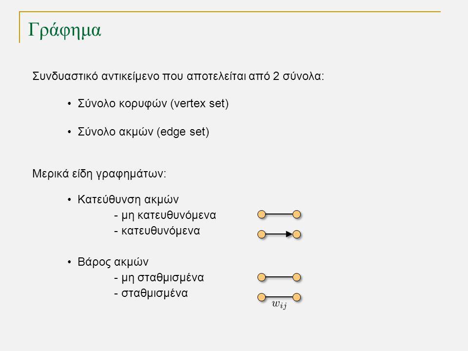 Γράφημα Συνδυαστικό αντικείμενο που αποτελείται από 2 σύνολα: Σύνολο κορυφών (vertex set) Σύνολο ακμών (edge set) TexPoint fonts used in EMF.
