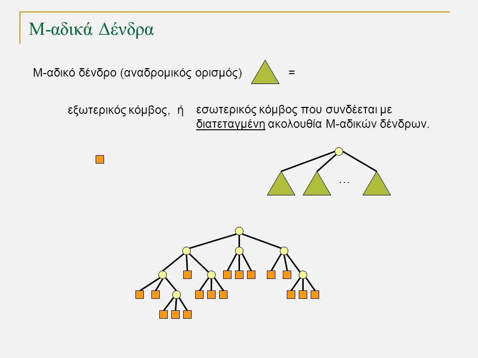 Μ-αδικά Δένδρα M-αδικό δένδρο (αναδρομικός ορισμός) = TexPoint fonts used in EMF.