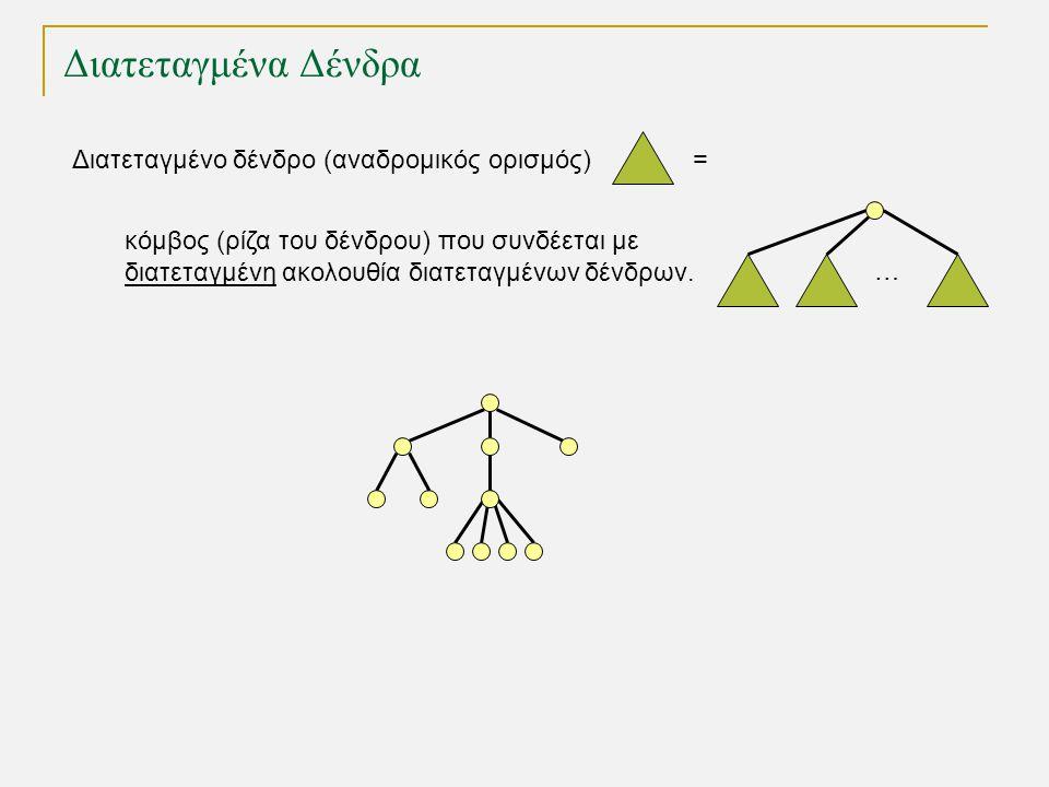 Διατεταγμένα Δένδρα Διατεταγμένο δένδρο (αναδρομικός ορισμός) = TexPoint fonts used in EMF.
