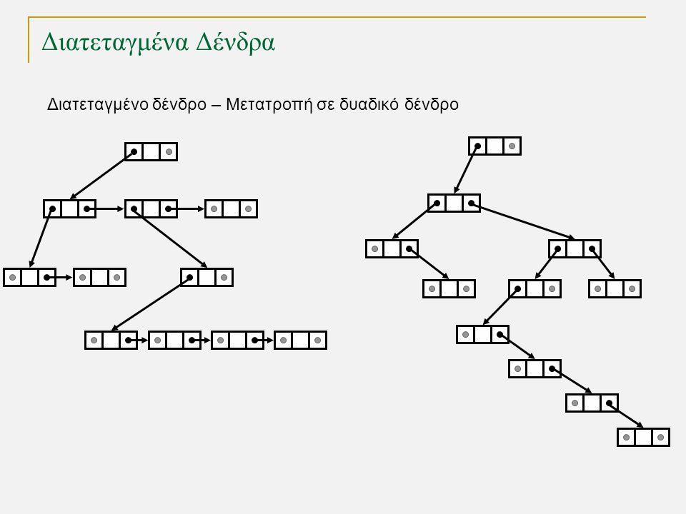 Διατεταγμένα Δένδρα Διατεταγμένο δένδρο – Μετατροπή σε δυαδικό δένδρο TexPoint fonts used in EMF.