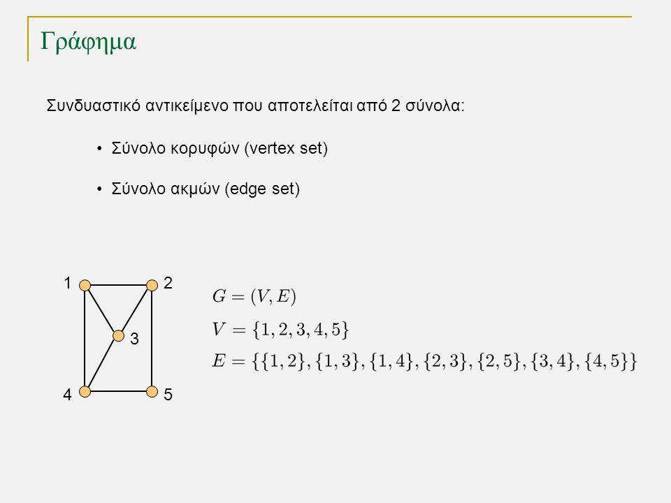 Γράφημα 12 45 3 Συνδυαστικό αντικείμενο που αποτελείται από 2 σύνολα: Σύνολο κορυφών (vertex set) Σύνολο ακμών (edge set)