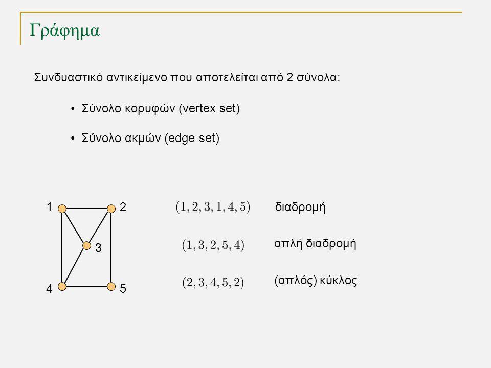 Γράφημα 12 45 3 Συνδυαστικό αντικείμενο που αποτελείται από 2 σύνολα: Σύνολο κορυφών (vertex set) Σύνολο ακμών (edge set) απλή διαδρομή (απλός) κύκλος διαδρομή