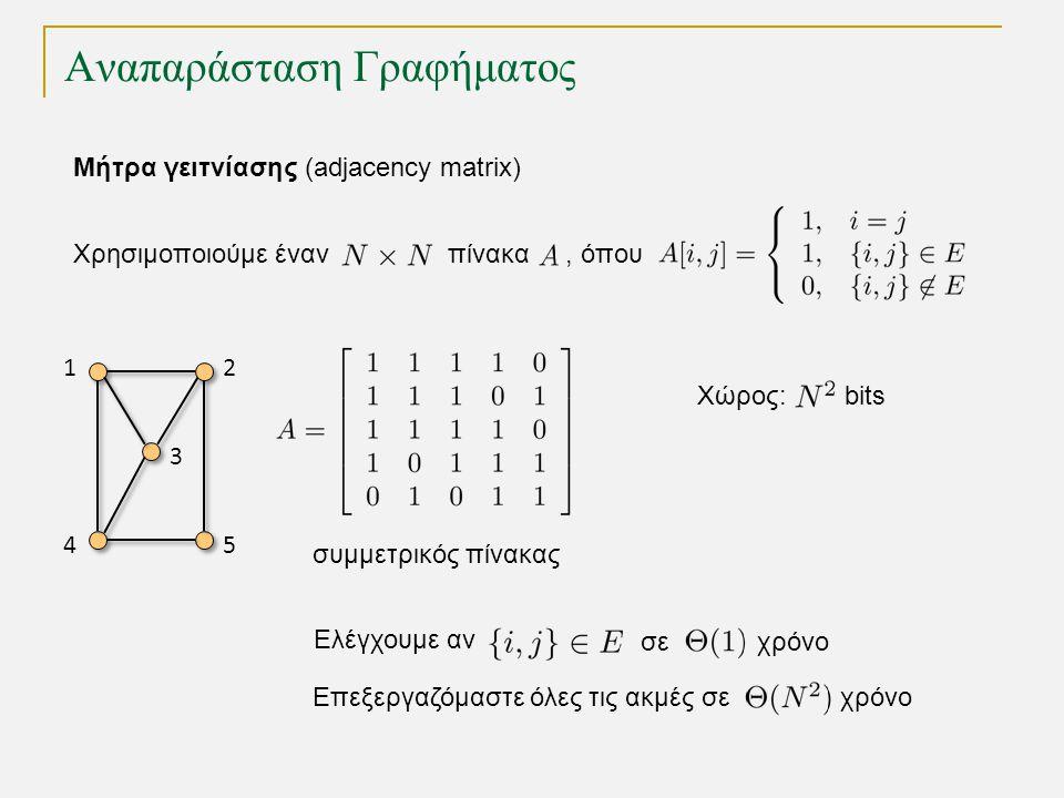 Αναπαράσταση Γραφήματος Μήτρα γειτνίασης (adjacency matrix) TexPoint fonts used in EMF.