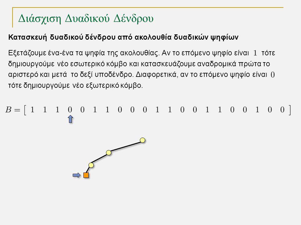 Διάσχιση Δυαδικού Δένδρου TexPoint fonts used in EMF.
