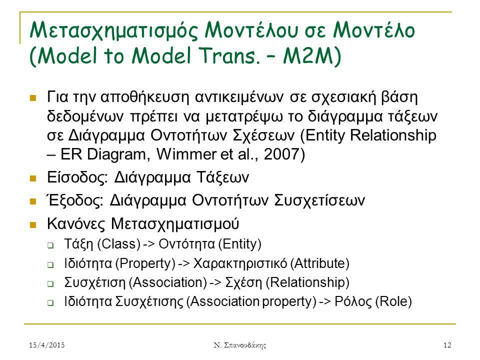 Μετασχηματισμός Μοντέλου σε Μοντέλο (Model to Model Trans. – M2M) Για την αποθήκευση αντικειμένων σε σχεσιακή βάση δεδομένων πρέπει να μετατρέψω το δι