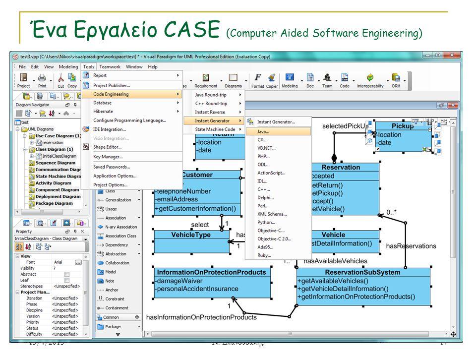 Ένα Εργαλείο CASE (Computer Aided Software Engineering) 15/4/2015 Ν. Σπανουδάκης 17