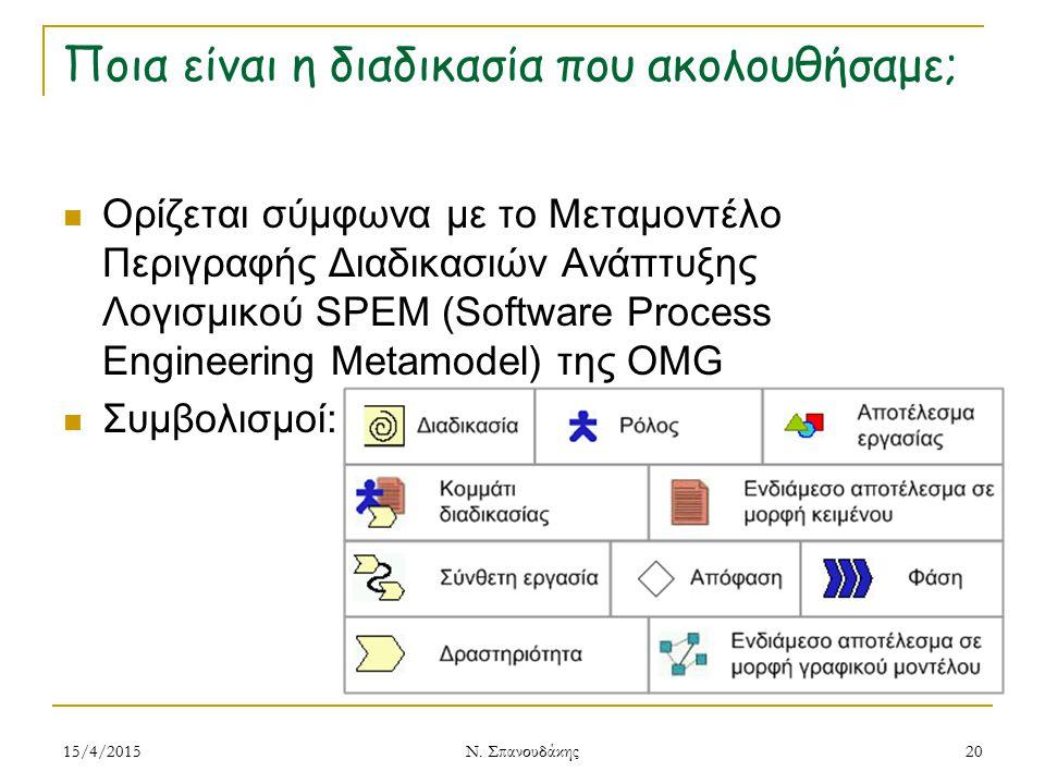 Ποια είναι η διαδικασία που ακολουθήσαμε; Ορίζεται σύμφωνα με το Μεταμοντέλο Περιγραφής Διαδικασιών Ανάπτυξης Λογισμικού SPEM (Software Process Engineering Metamodel) της OMG Συμβολισμοί: 15/4/2015 Ν.