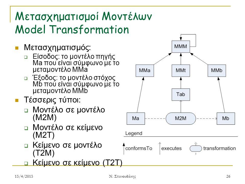 Μετασχηματισμοί Μοντέλων Model Transformation Μετασχηματισμός:  Είσοδος: το μοντέλο πηγής Ma που είναι σύμφωνο με το μεταμοντέλο MMa  Έξοδος: το μοντέλο στόχος Mb που είναι σύμφωνο με το μεταμοντέλο MMb Τέσσερις τύποι:  Μοντέλο σε μοντέλο (M2M)  Μοντέλο σε κείμενο (M2T)  Κείμενο σε μοντέλο (T2M)  Κείμενο σε κείμενο (T2T) 15/4/201526 Ν.