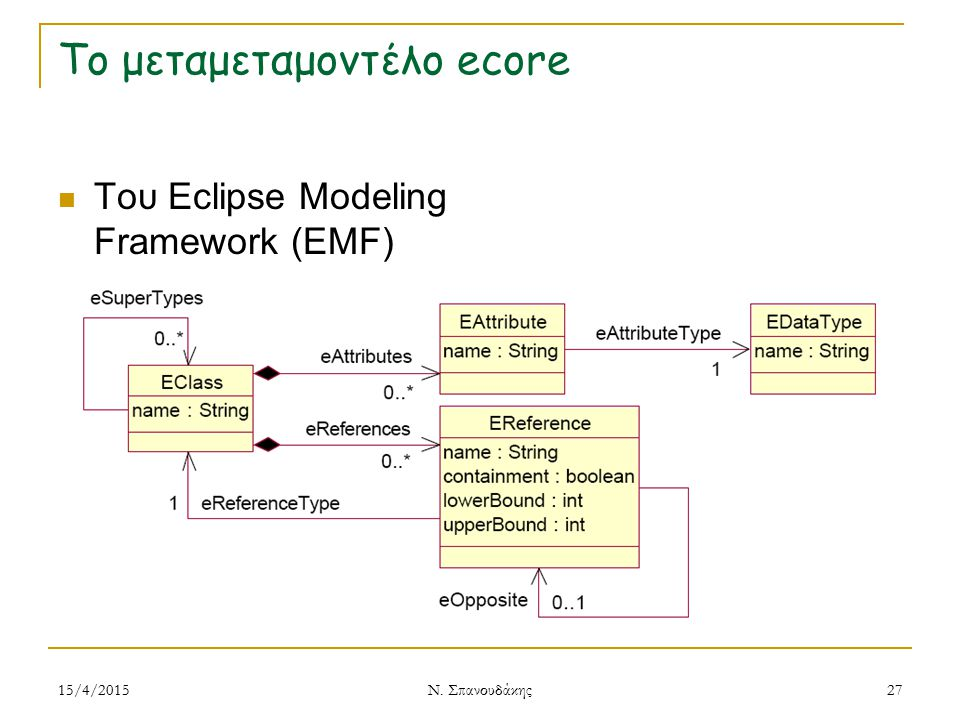 Το μεταμεταμοντέλο ecore Του Eclipse Modeling Framework (EMF) 15/4/2015 Ν. Σπανουδάκης 27