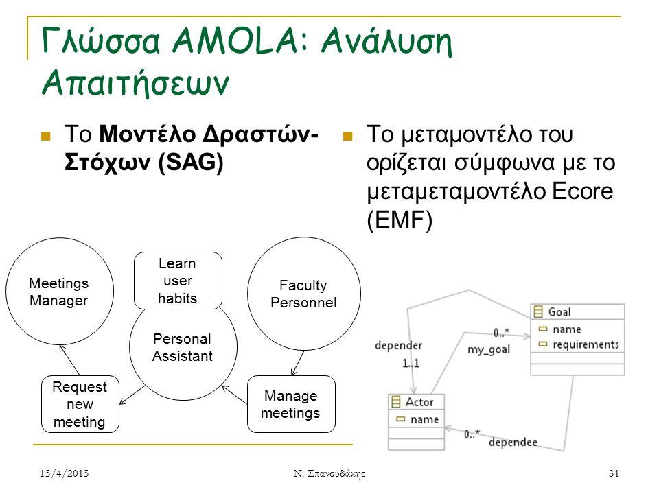 Γλώσσα AMOLA: Ανάλυση Απαιτήσεων Το Μοντέλο Δραστών- Στόχων (SAG) Το μεταμοντέλο του ορίζεται σύμφωνα με το μεταμεταμοντέλο Ecore (EMF) Meetings Manag