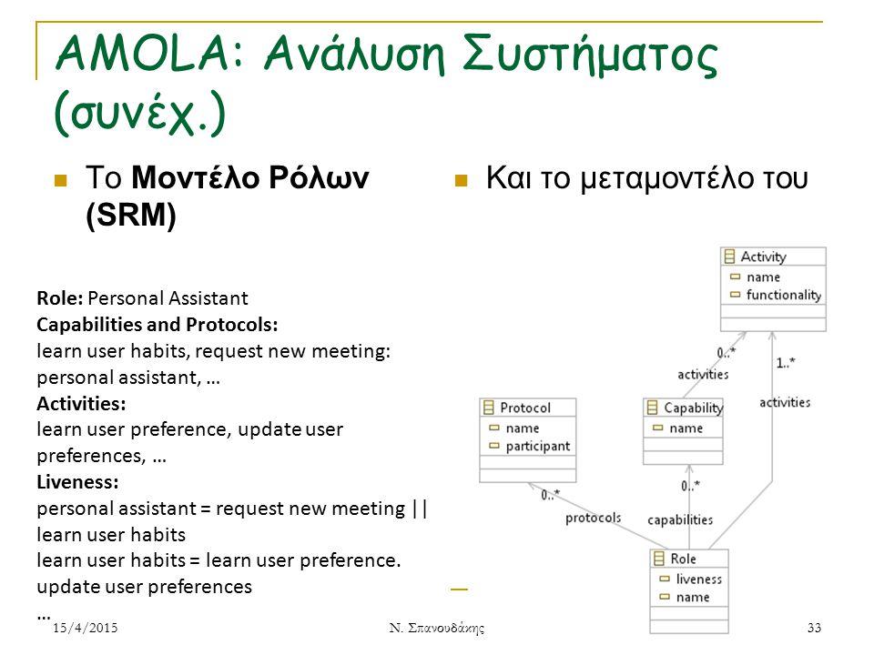 AMOLA: Ανάλυση Συστήματος (συνέχ.) Το Μοντέλο Ρόλων (SRM) Και το μεταμοντέλο του Role: Personal Assistant Capabilities and Protocols: learn user habit