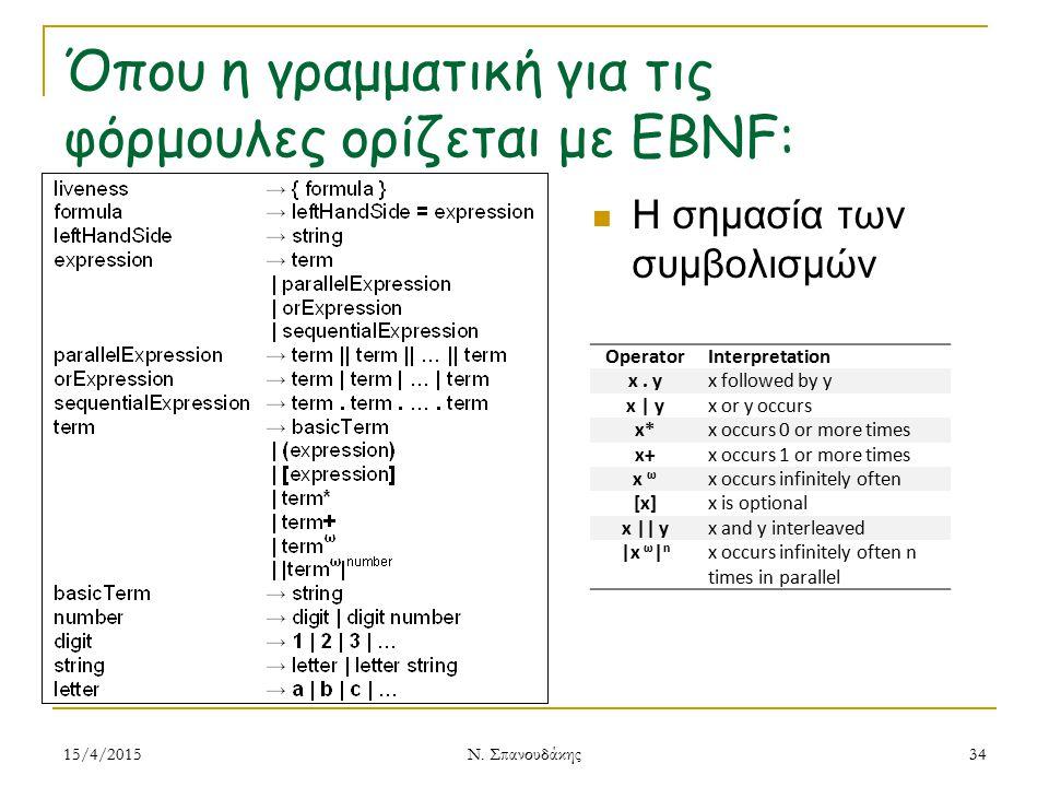 Όπου η γραμματική για τις φόρμουλες ορίζεται με EBNF: Η σημασία των συμβολισμών 15/4/2015 Ν. Σπανουδάκης 34 OperatorInterpretation x. yx followed by y