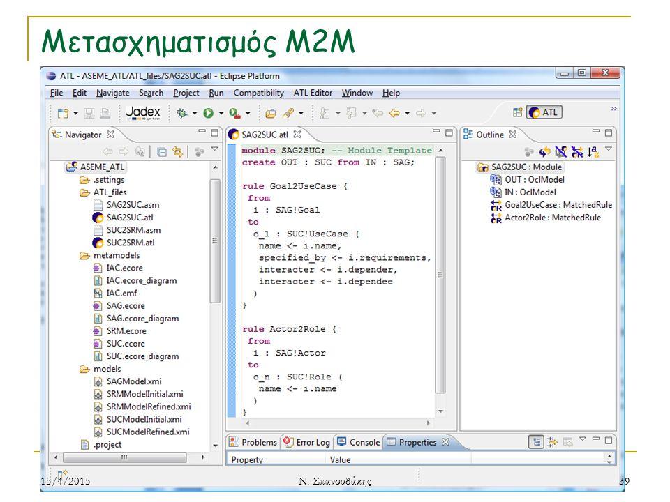 Μετασχηματισμός M2M 15/4/201539 Ν. Σπανουδάκης