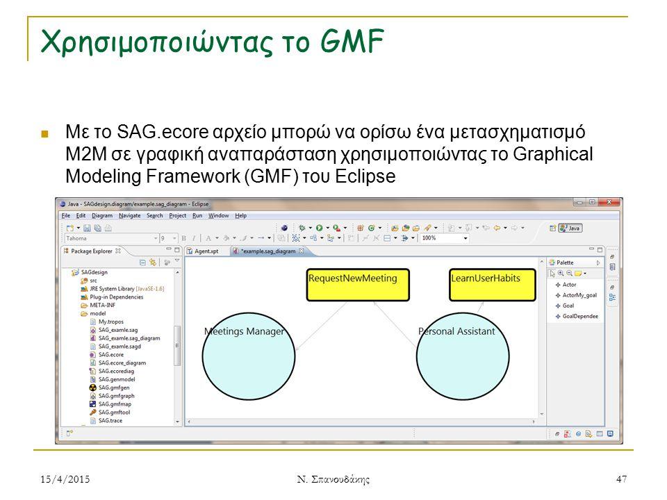 Χρησιμοποιώντας το GMF Με το SAG.ecore αρχείο μπορώ να ορίσω ένα μετασχηματισμό Μ2Μ σε γραφική αναπαράσταση χρησιμοποιώντας το Graphical Modeling Fram
