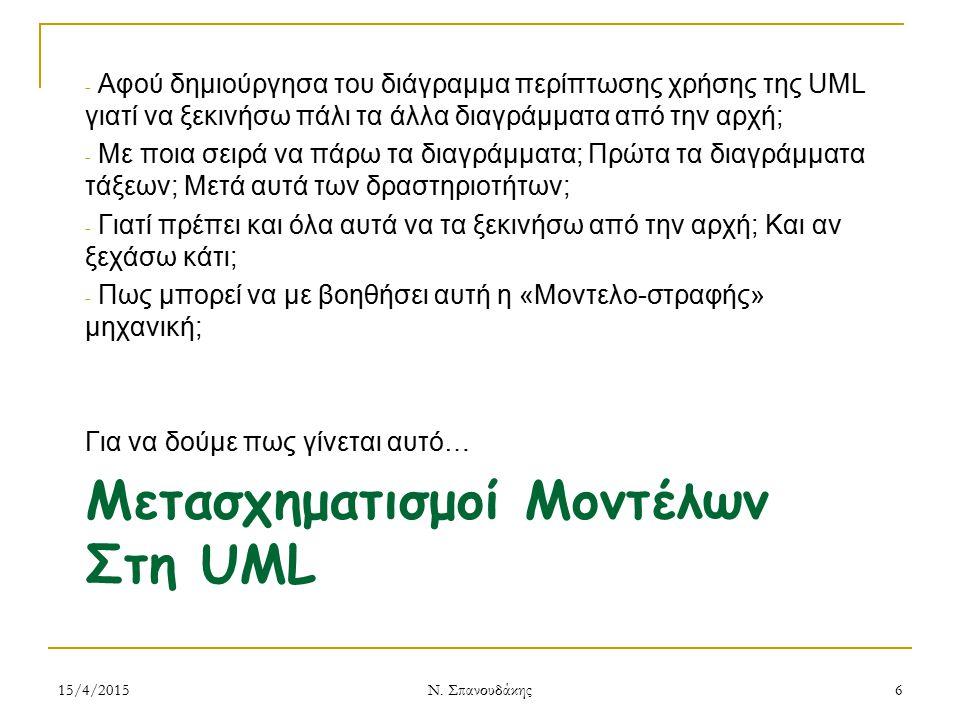 Μετασχηματισμοί Μοντέλων Στη UML - Αφού δημιούργησα του διάγραμμα περίπτωσης χρήσης της UML γιατί να ξεκινήσω πάλι τα άλλα διαγράμματα από την αρχή; -