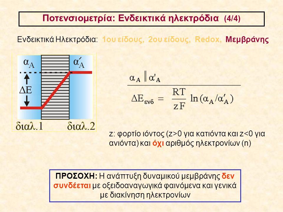 Ποτενσιομετρία: Ενδεικτικά ηλεκτρόδια (4/4) Ενδεικτικά Ηλεκτρόδια: 1ου είδους, 2ου είδους, Redox, Μεμβράνης ΠΡΟΣΟΧΗ: Η ανάπτυξη δυναμικού μεμβράνης δε