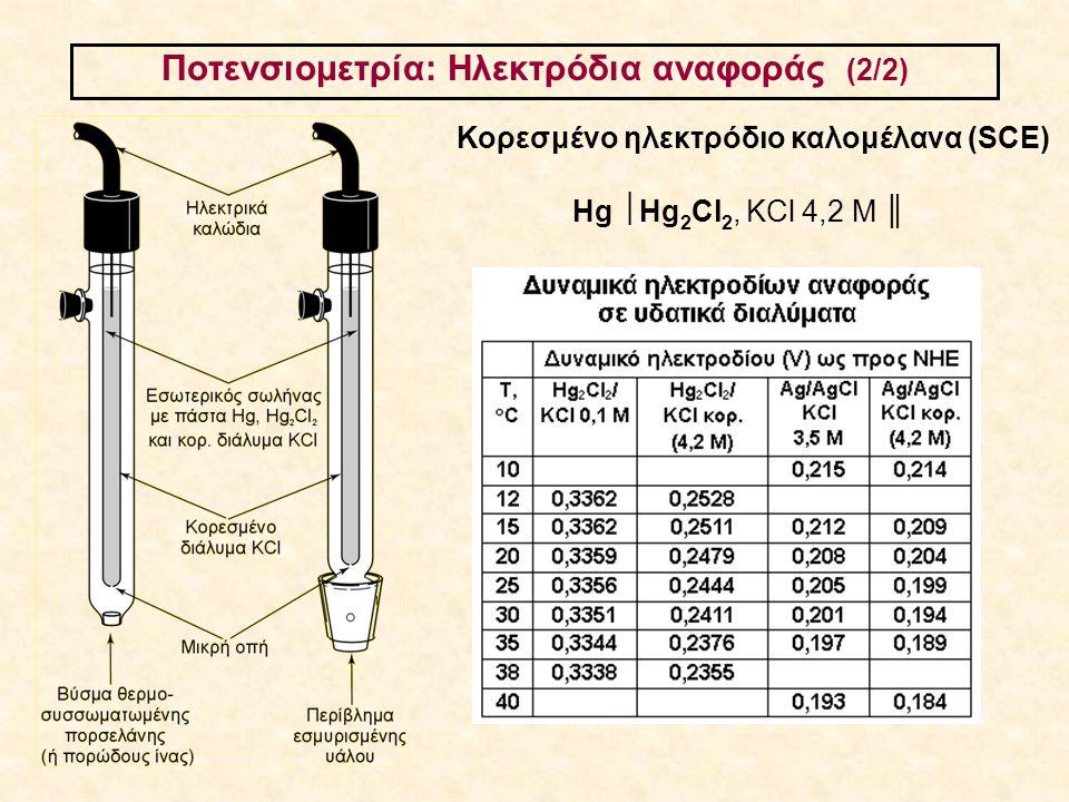 Ποτενσιομετρία: Ηλεκτρόδια αναφοράς (2/2) Κορεσμένο ηλεκτρόδιο καλομέλανα (SCΕ) Hg  Hg 2 Cl 2, KCl 4,2 M ║