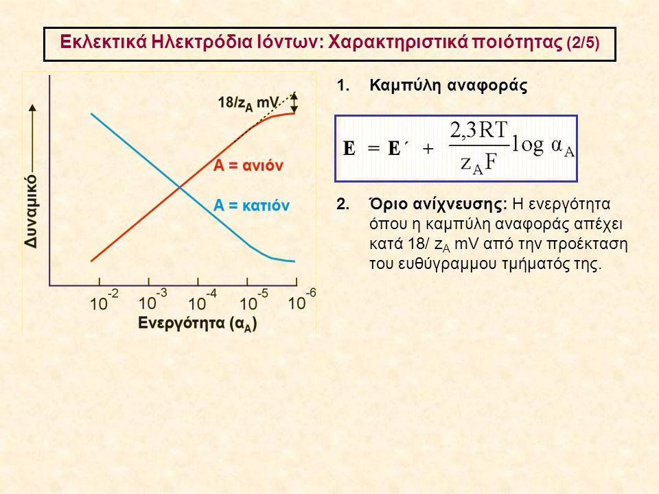 Εκλεκτικά Ηλεκτρόδια Ιόντων: Χαρακτηριστικά ποιότητας (2/5) 1.Καμπύλη αναφοράς 2.Όριο ανίχνευσης: Η ενεργότητα όπου η καμπύλη αναφοράς απέχει κατά 18/
