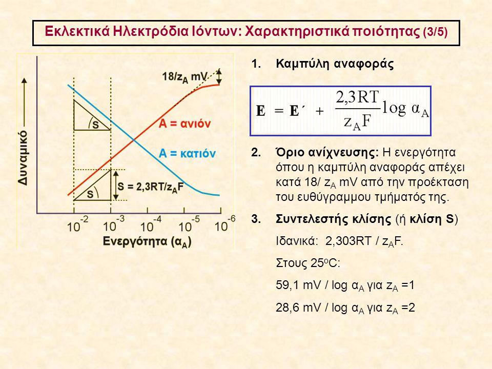 Εκλεκτικά Ηλεκτρόδια Ιόντων: Χαρακτηριστικά ποιότητας (3/5) 1.Καμπύλη αναφοράς 2.Όριο ανίχνευσης: Η ενεργότητα όπου η καμπύλη αναφοράς απέχει κατά 18/