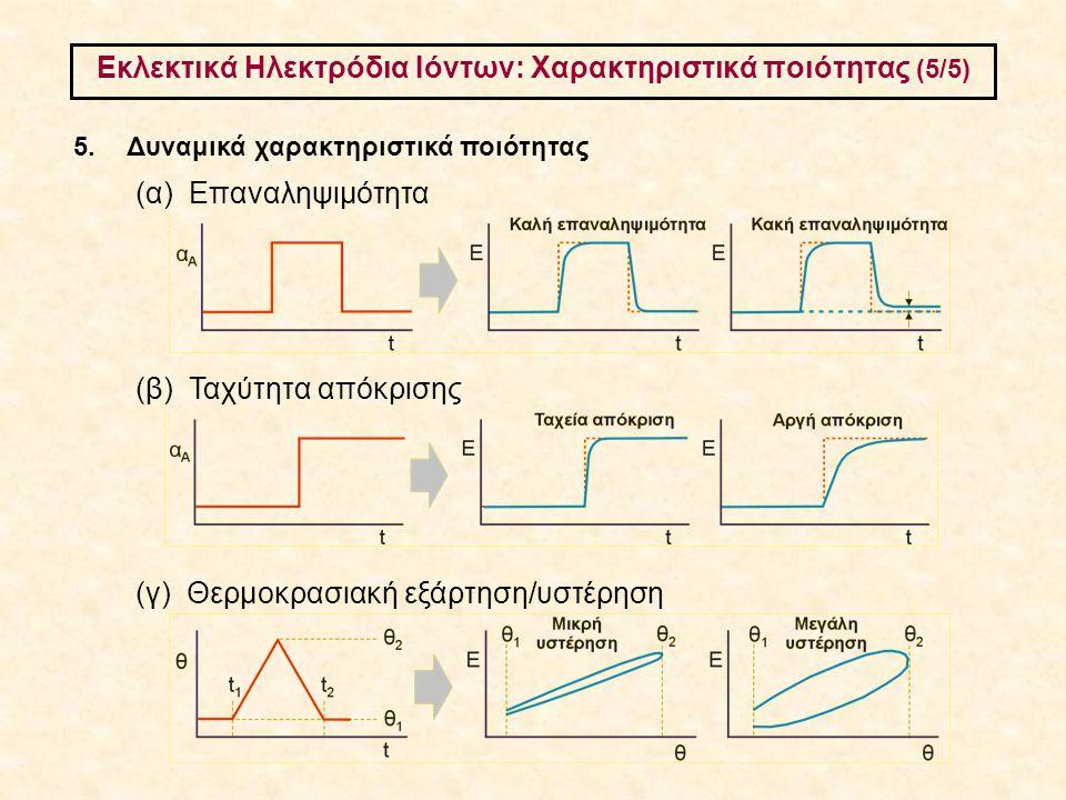 Εκλεκτικά Ηλεκτρόδια Ιόντων: Χαρακτηριστικά ποιότητας (5/5) 5.Δυναμικά χαρακτηριστικά ποιότητας (α) Επαναληψιμότητα (γ) Θερμοκρασιακή εξάρτηση/υστέρησ