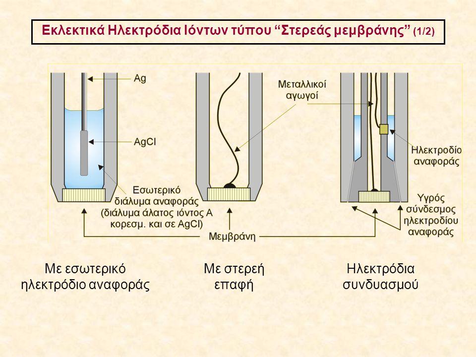 """Εκλεκτικά Ηλεκτρόδια Ιόντων τύπου """"Στερεάς μεμβράνης"""" (1/2) Με εσωτερικό ηλεκτρόδιο αναφοράς Με στερεή επαφή Ηλεκτρόδια συνδυασμού"""