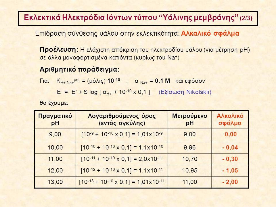 """Εκλεκτικά Ηλεκτρόδια Ιόντων τύπου """"Υάλινης μεμβράνης"""" (2/3) Επίδραση σύνθεσης υάλου στην εκλεκτικότητα: Αλκαλικό σφάλμα Προέλευση: Η ελάχιστη απόκριση"""