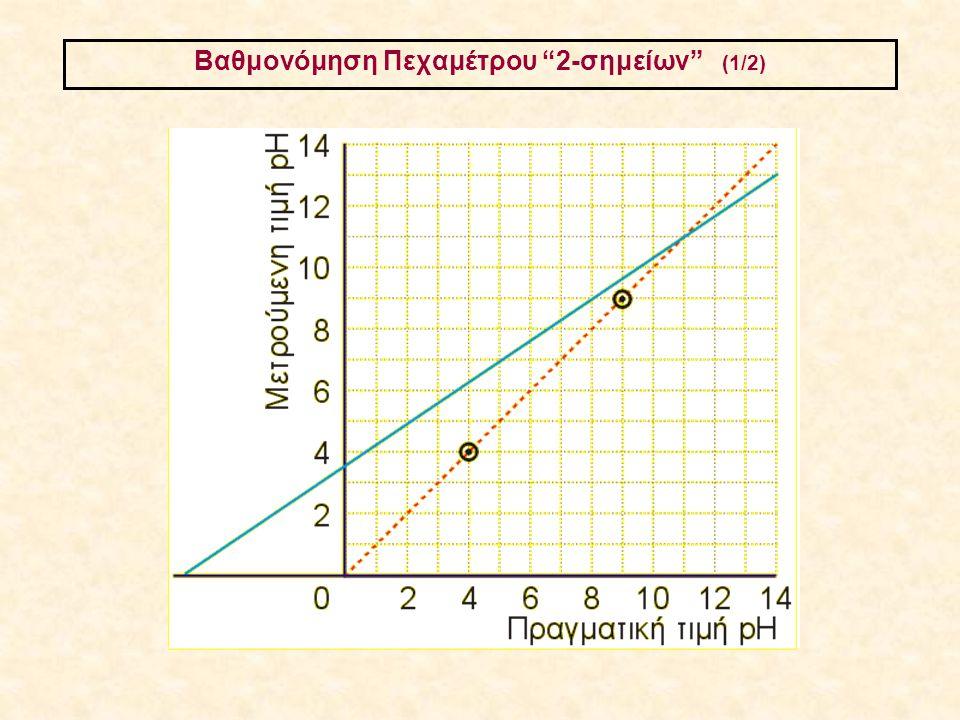"""Bαθμονόμηση Πεχαμέτρου """"2-σημείων"""" (1/2)"""