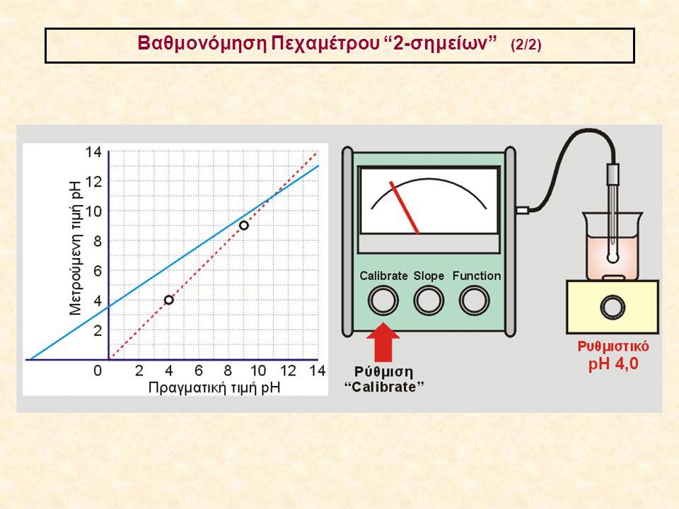 """Bαθμονόμηση Πεχαμέτρου """"2-σημείων"""" (2/2)"""