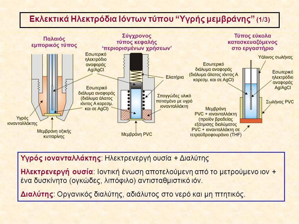 """Εκλεκτικά Ηλεκτρόδια Ιόντων τύπου """"Υγρής μεμβράνης"""" (1/3) Υγρός ιονανταλλάκτης: Ηλεκτρενεργή ουσία + Διαλύτης Ηλεκτρενεργή ουσία: Ιοντική ένωση αποτελ"""