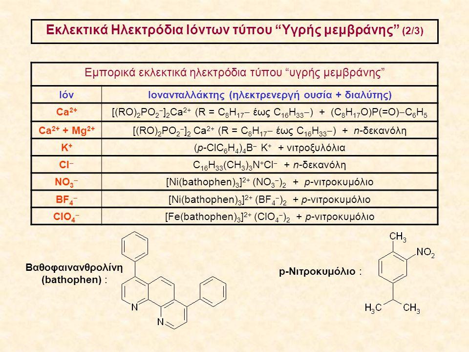 """Εκλεκτικά Ηλεκτρόδια Ιόντων τύπου """"Υγρής μεμβράνης"""" (2/3) Εμπορικά εκλεκτικά ηλεκτρόδια τύπου """"υγρής μεμβράνης"""" ΙόνΙονανταλλάκτης (ηλεκτρενεργή ουσία"""