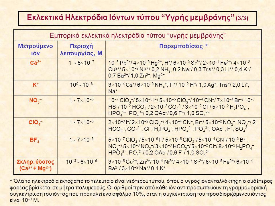 """Εκλεκτικά Ηλεκτρόδια Ιόντων τύπου """"Υγρής μεμβράνης"""" (3/3) Εμπορικά εκλεκτικά ηλεκτρόδια τύπου """"υγρής μεμβράνης"""" Μετρούμενο ιόν Περιοχή λειτουργίας, Μ"""