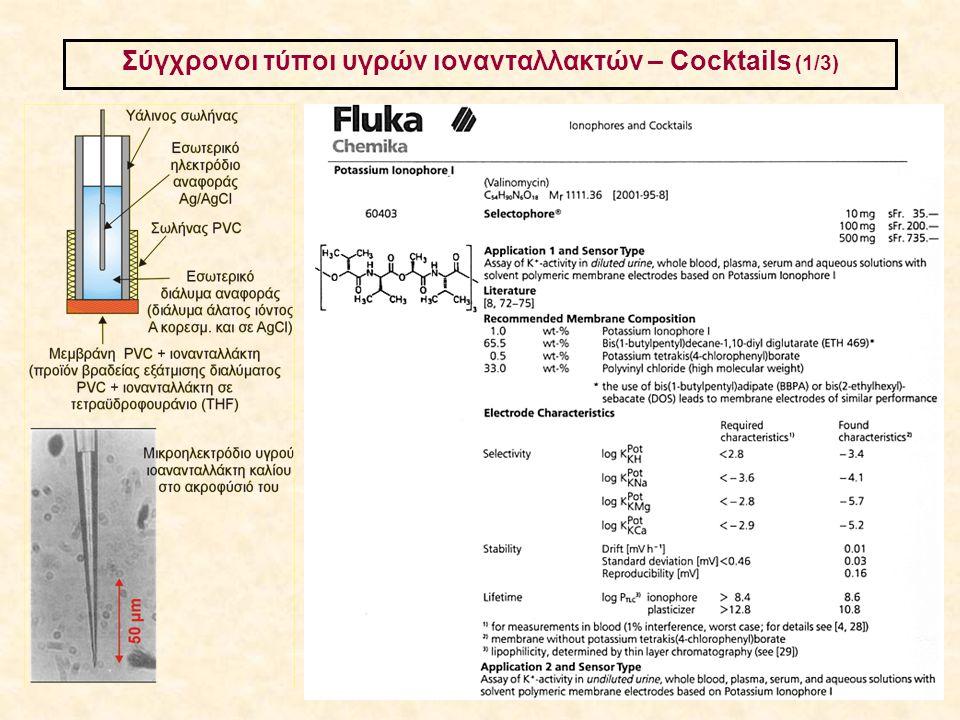 Σύγχρονοι τύποι υγρών ιονανταλλακτών – Cocktails (1/3)