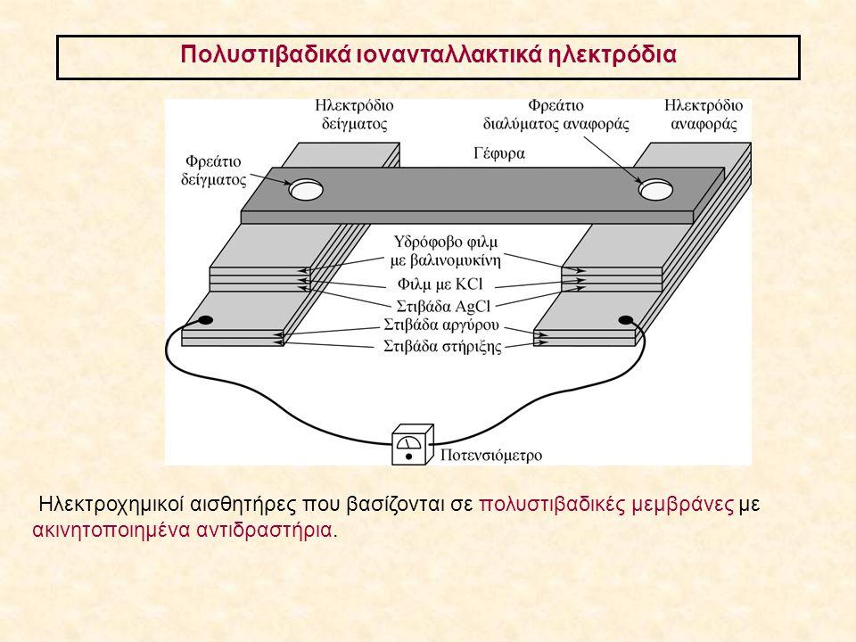 Πολυστιβαδικά ιονανταλλακτικά ηλεκτρόδια Ηλεκτροχημικοί αισθητήρες που βασίζονται σε πολυστιβαδικές μεμβράνες με ακινητοποιημένα αντιδραστήρια.