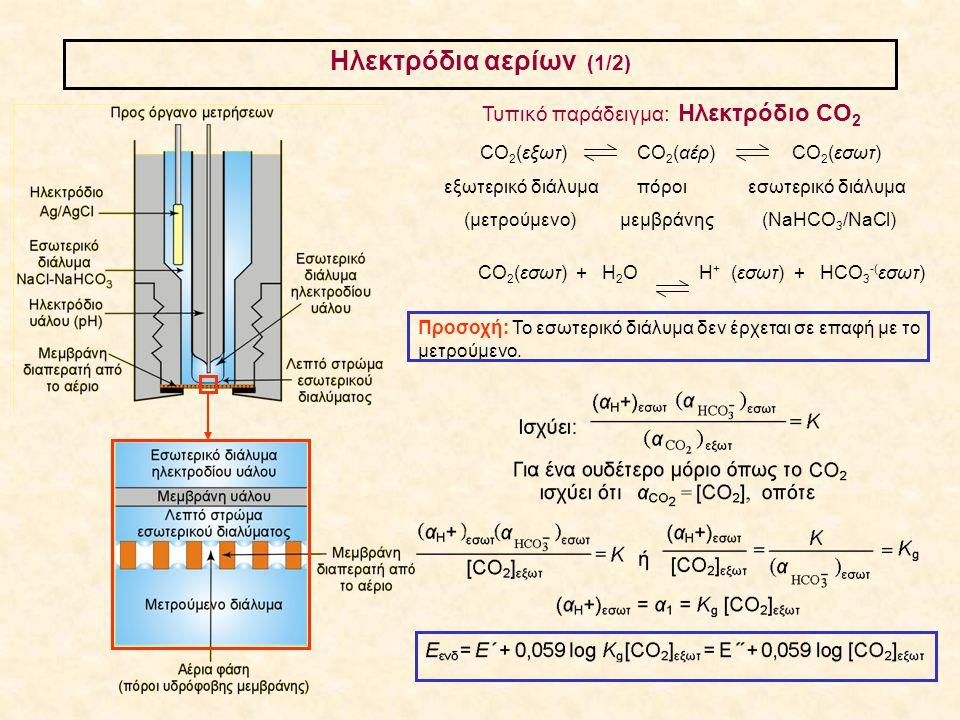 Ηλεκτρόδια αερίων (1/2) Τυπικό παράδειγμα: Ηλεκτρόδιο CO 2 CO 2 (εξωτ) CO 2 (αέρ) CO 2 (εσωτ) εξωτερικό διάλυμα πόροι εσωτερικό διάλυμα (μετρούμενο) μ
