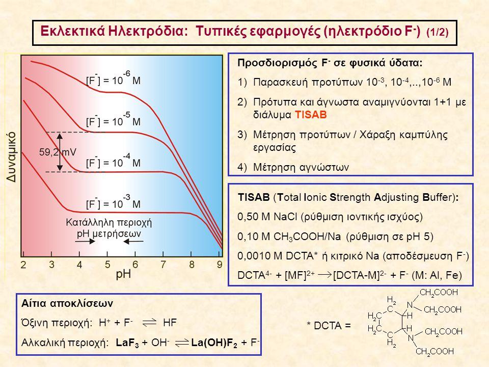 Εκλεκτικά Ηλεκτρόδια: Τυπικές εφαρμογές (ηλεκτρόδιο F - ) (1/2) Προσδιορισμός F - σε φυσικά ύδατα: 1)Παρασκευή προτύπων 10 -3, 10 -4,..,10 -6 Μ 2) Πρό