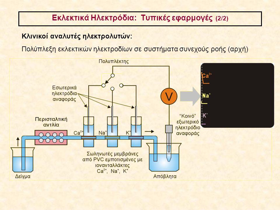 Εκλεκτικά Ηλεκτρόδια: Τυπικές εφαρμογές (2/2) Κλινικοί αναλυτές ηλεκτρολυτών: Πολύπλεξη εκλεκτικών ηλεκτροδίων σε συστήματα συνεχούς ροής (αρχή)