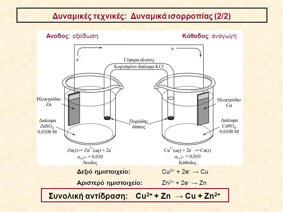 Δυναμικές τεχνικές: Δυναμικά ισορροπίας (2/2) Δεξιό ημιστοιχείο:Cu 2+ + 2e - → Cu Aριστερό ημιστοιχείο: Zn 2+ + 2e - → Zn Συνολική αντίδραση: Cu 2+ +