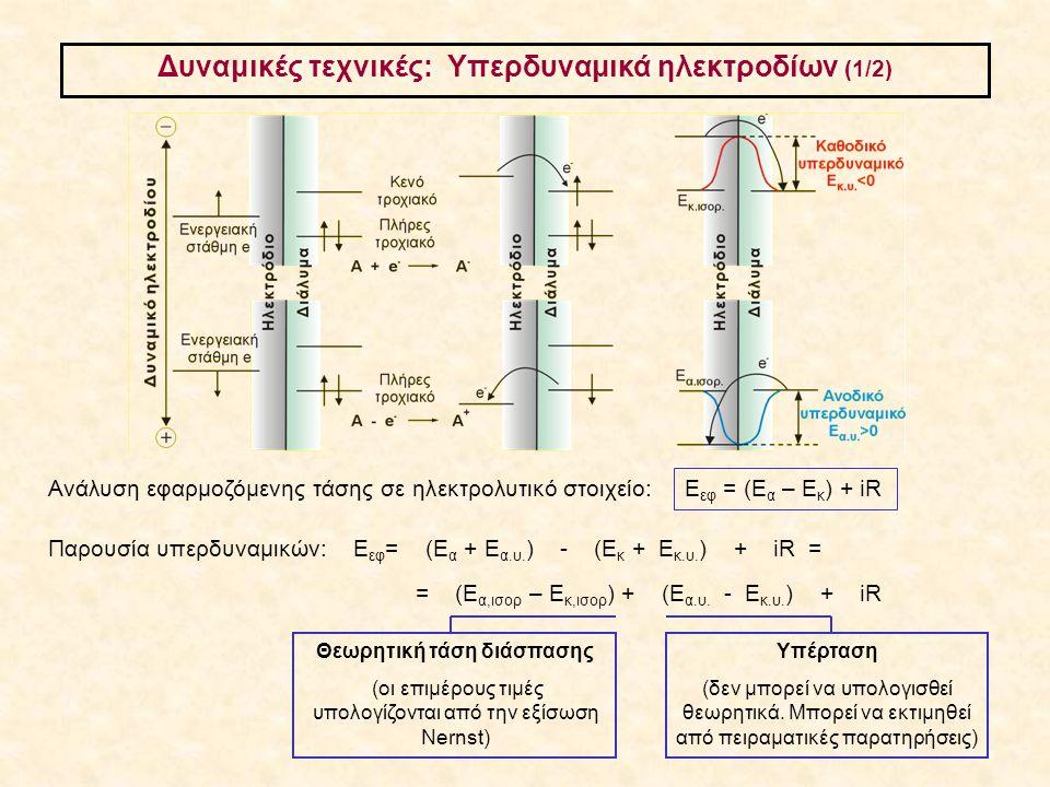 Δυναμικές τεχνικές: Υπερδυναμικά ηλεκτροδίων (1/2) Θεωρητική τάση διάσπασης (οι επιμέρους τιμές υπολογίζονται από την εξίσωση Nernst) Υπέρταση (δεν μπ